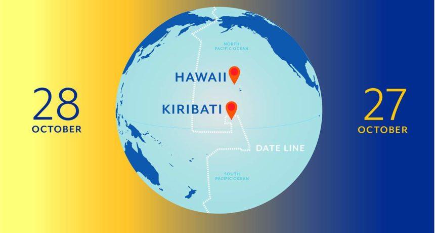 Этот рисунок объясняет, почему празднование Двойного Рождества начнётся на Кирибати и закончится на Гавайях.